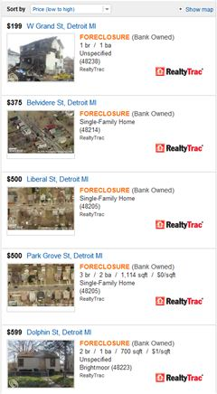 Bank foreclosures in Detroit