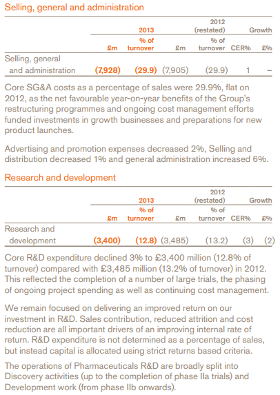 pharma marketing research costs